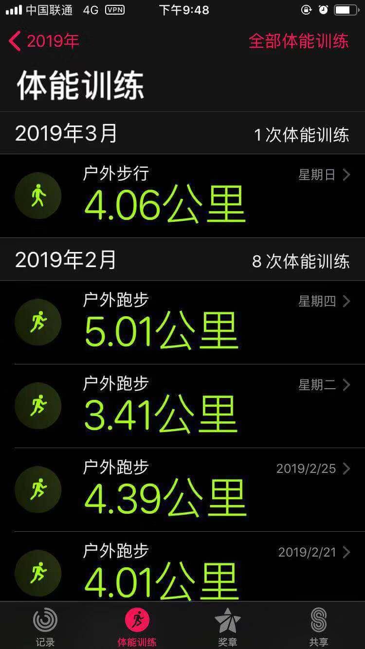 《【周记、复盘、计划】 2019-03-04》