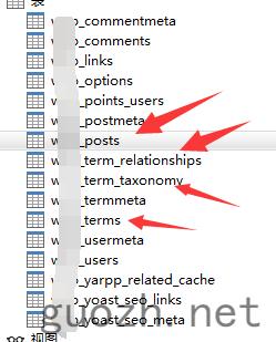 《Wordpress数据库表字段说明解析 (提供方法函数源码)》